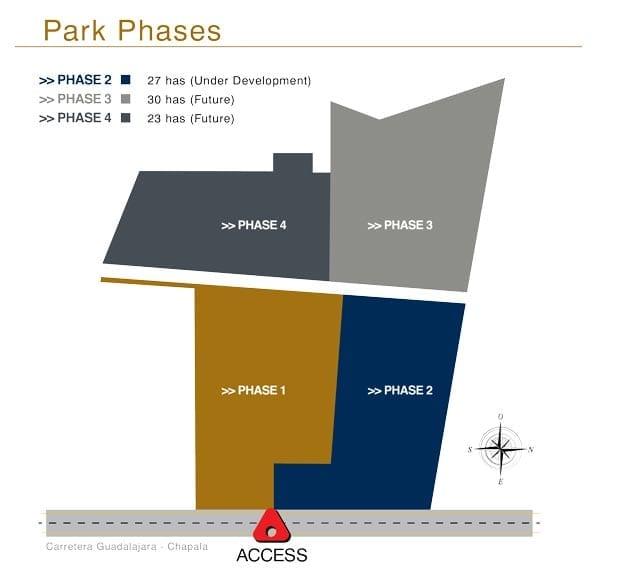 Master Plan - Guadalajara Park Phases