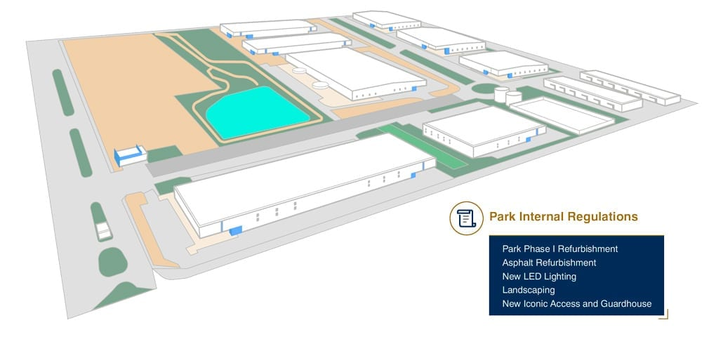 Park Internal Regulations
