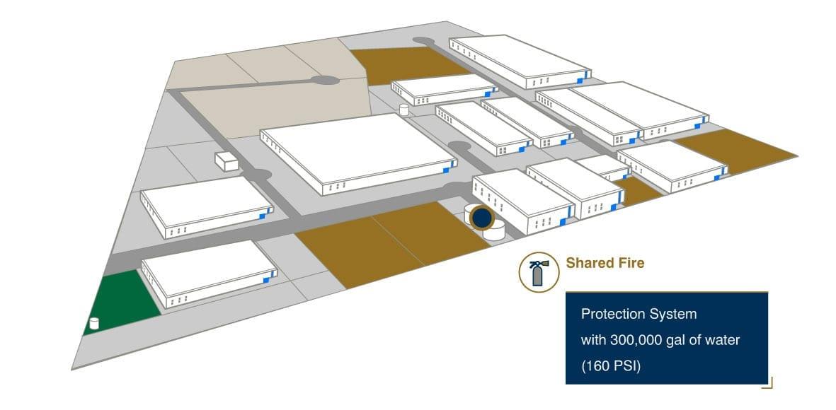 Shared fired - AeroTech Industrial Park - Querétaro