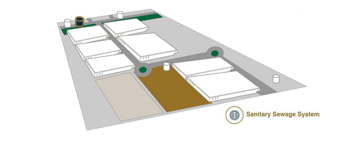 Sanitary Sewage System - American Industries - Parquesur Industrial León Guanajuato