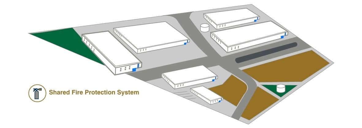 Shared fire protection system - American Industries® - Parque Industrial Apodaca